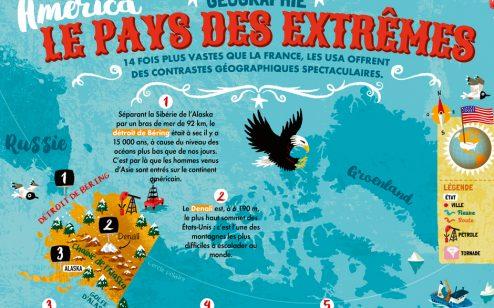 Carte map Olivier Huette